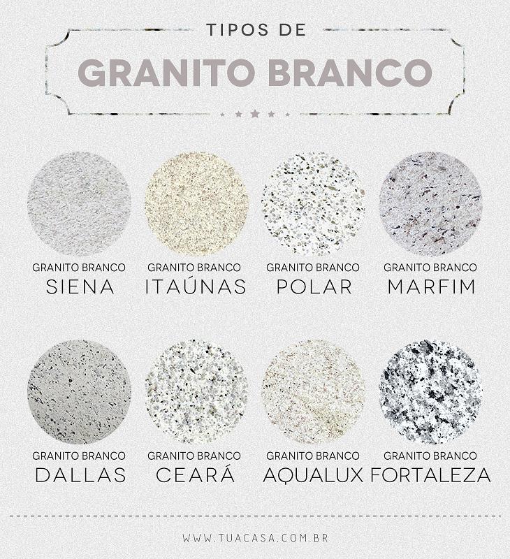Granito branco beleza e sofistica o para o seu lar 70 for Tipos de granito para encimeras