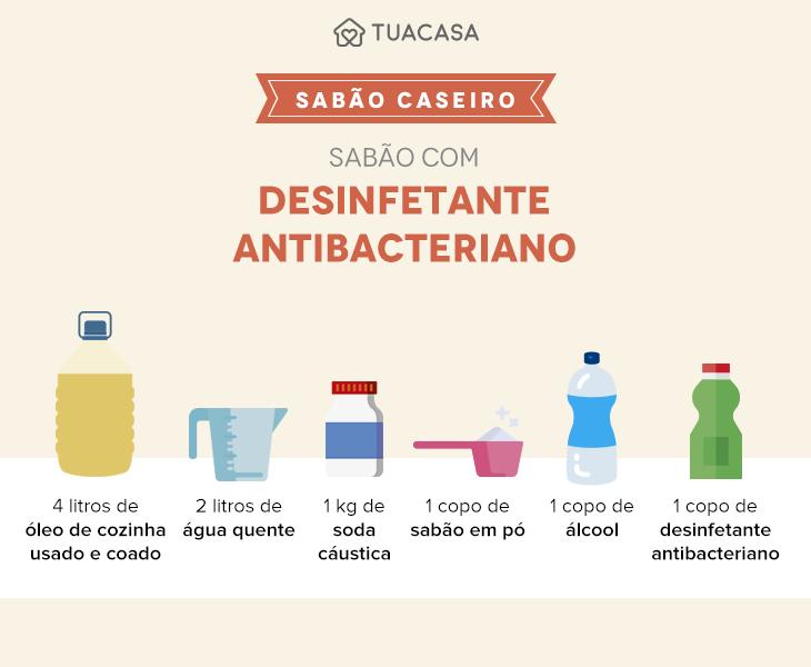 Sabão Caseiro 25 Receitas Para Lavar Roupa Louça E A Casa Testadas